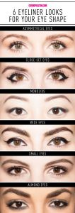 Eye liner chart for different eye types