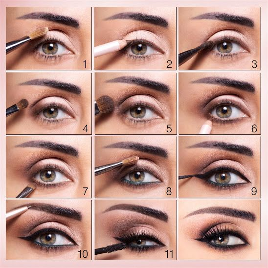 Eye Shadow Tutorial For Beginners